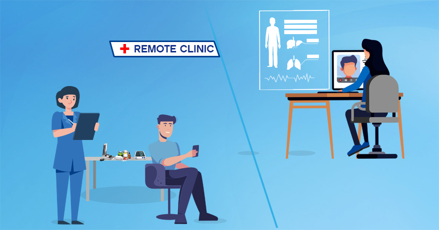 The Changing Face of Remote Healthcare